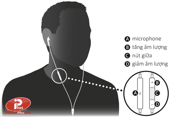Cấu tạo tai nghe iphone